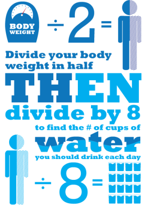 Image result for how much water should i drink daily